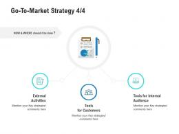 Go To Market Strategy External Competitor Analysis Product Management Ppt Mockup