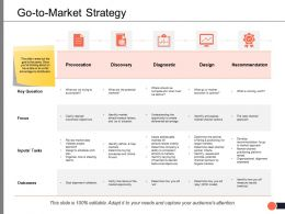 Go To Market Strategy Focus Ppt Powerpoint Presentation Summary Objects
