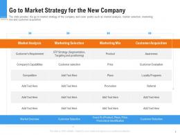 Go To Market Strategy For The New Company Raise Funding From Pre Seed Round Ppt Tutorials