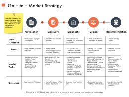 Go To Market Strategy Inputs Tasks Ppt Powerpoint Presentation Outline Rules