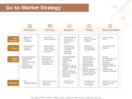 Go To Market Strategy Outcomes Ppt Powerpoint Presentation Visual Aids Layouts