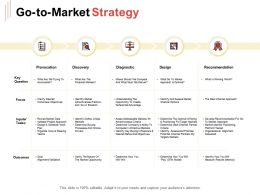 Go To Market Strategy Ppt Powerpoint Presentation Inspiration Examples