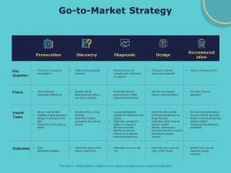 Go To Market Strategy Ppt Powerpoint Presentation Pictures Format