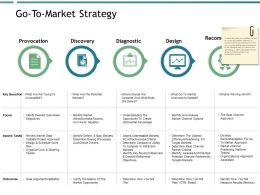 Go To Market Strategy Ppt Powerpoint Presentation Show Infographics