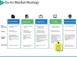 Go To Market Strategy Ppt Summary Images
