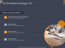 Go To Market Strategy Product Category Attractive Analysis Ppt Graphics