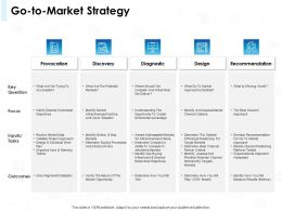 Go To Market Strategy Provocation Ppt Powerpoint Presentation Sample