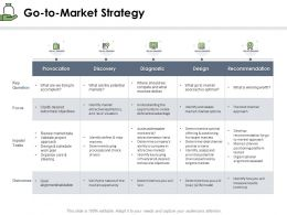 Go To Market Strategy Recommendation Ppt Powerpoint Presentation Visual Aids Layouts