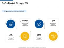 go to market strategy team factor strategies for customer targeting ppt inspiration