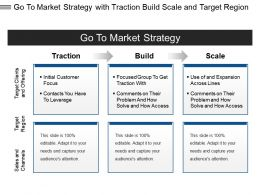 Go To Market Strategy With Traction Build Scale And Target Region