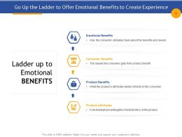 Go Up The Ladder To Offer Emotional Benefits To Create Experience Powerpoint Slide