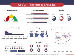 Goal 2 Performance Evaluation Ppt Powerpoint Presentation Professional