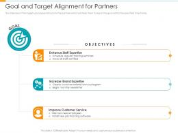 Goal And Target Alignment For Partners Partner Relationship Management Prm Tool Ppt Clipart