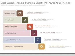Goal Based Financial Planning Chart Ppt Powerpoint Themes