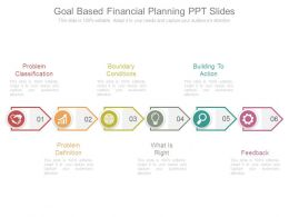 Goal Based Financial Planning Ppt Slides
