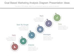 Goal Based Marketing Analysis Diagram Presentation Ideas