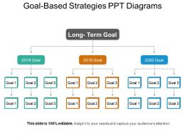 Goal Based Strategies Ppt Diagrams