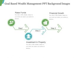 Goal Based Wealth Management Ppt Background Images