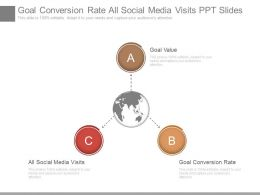 Goal Conversion Rate All Social Media Visits Ppt Slides