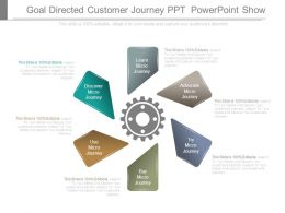 Goal Directed Customer Journey Ppt Powerpoint Show