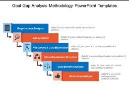 Goal Gap Analysis Methodology Powerpoint Templates