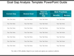 Goal Gap Analysis Template Powerpoint Guide