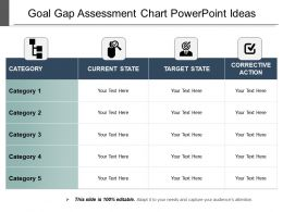 Goal Gap Assessment Chart Powerpoint Ideas