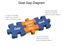 goal_gap_diagram_powerpoint_presentation_Slide01