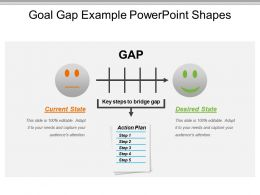 Goal Gap Example Powerpoint Shapes