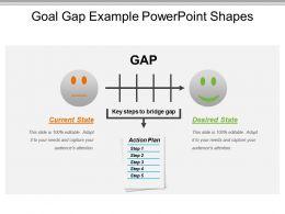 Gap analysis template powerpoint gap analysis powerpoint slides goalgapexamplepowerpointshapesslide01 ccuart Image collections