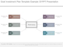 Goal Investment Plan Template Example Of Ppt Presentation