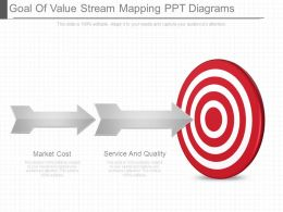 Goal Of Value Stream Mapping Ppt Diagrams