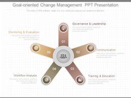 Goal Oriented Change Management Ppt Presentation