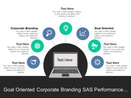 Goal Oriented Corporate Branding Sas Performance Management Pricing Cpb