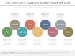 Goal Performance Relationship Diagram Powerpoint Slides