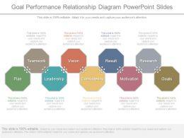 Goal Performance Relationship Diagram Powerpoint Slides