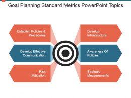 Goal Planning Standard Metrics Powerpoint Topics