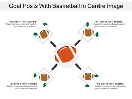 Goal Posts With Basketball In Centre Image