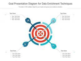 Goal Presentation Diagram For Data Enrichment Techniques Infographic Template