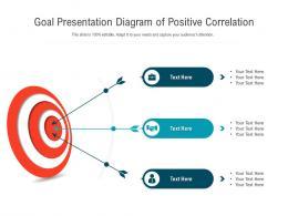 Goal Presentation Diagram Of Positive Correlation Infographic Template