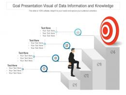 Goal Presentation Visual Of Data Information And Knowledge Infographic Template