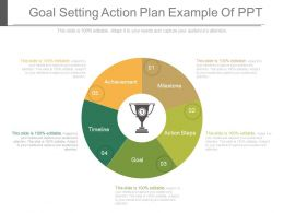 Goal Setting Action Plan Example Of Ppt