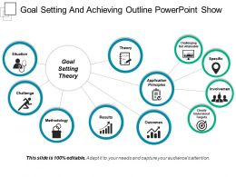 Goal Setting And Achieving Outline PowerPoint Show