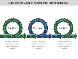 Goal Setting Decision Making Risk Taking Explores Options