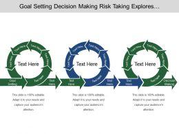 Goal Setting Decision Making Risk Taking Explores Options