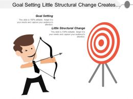 Goal Setting Little Structural Change Creates Proactive Culture Cpb