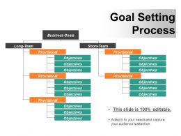 Goal Setting Process Ppt Background