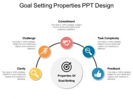 Goal Setting Properties PPT Design