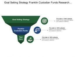 Goal Setting Strategy Franklin Custodian Funds Research Management