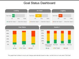 Goal Status Dashboard